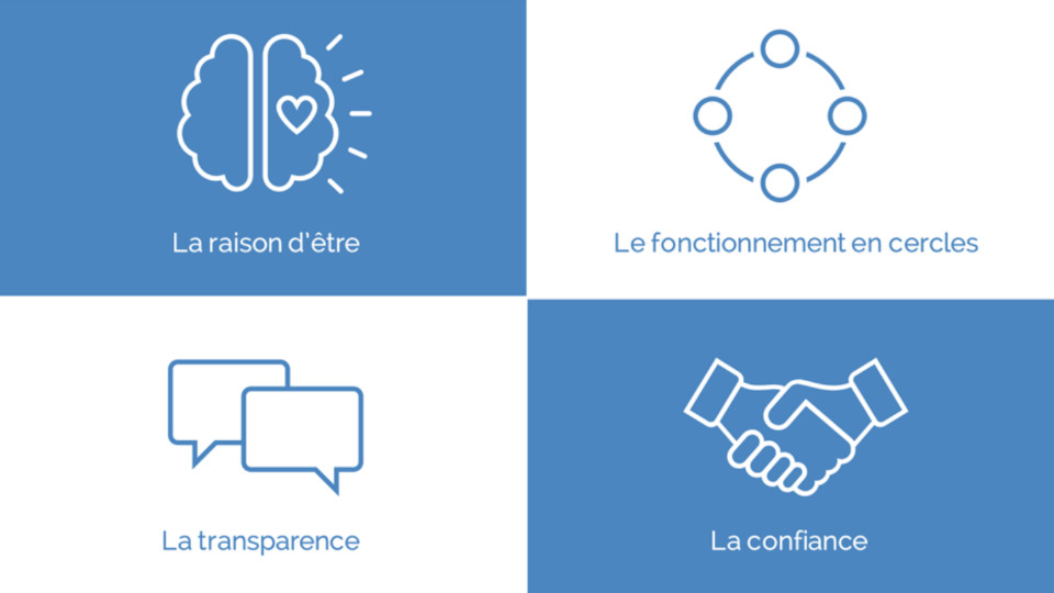 Principes gouvernance collaborative